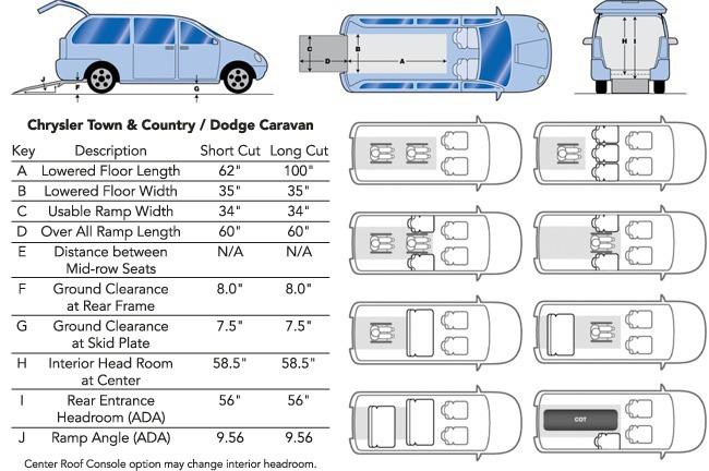 chrysler-dodge-floorplans-650x432